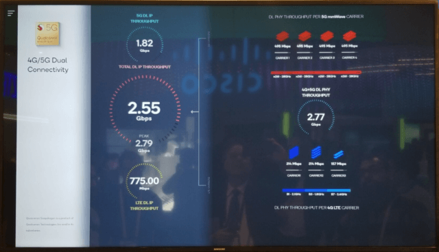 5G MWC19 Barcelona Observations: It's All About the Core