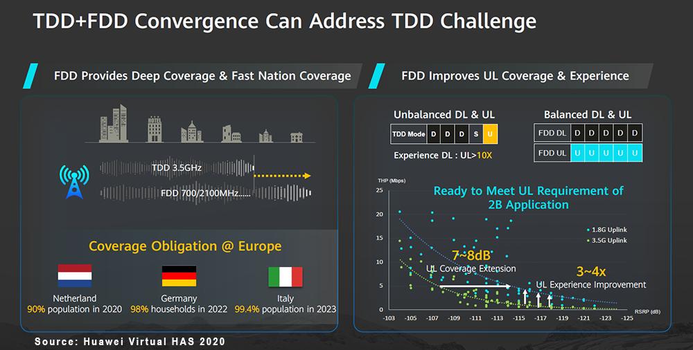 Huawei TDD FDD Convergence