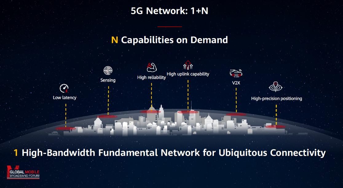 5G Network: 1+N