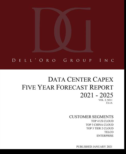 Dell'Oro Group Data Center Infrastructure Revenue 2025