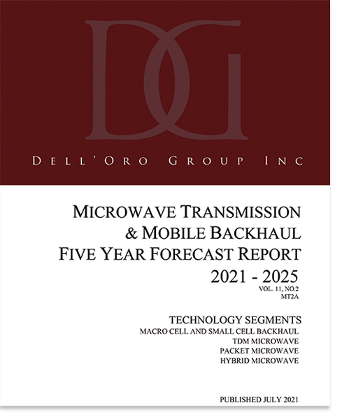 Dell'Oro Group Microwave Transmission & Mobile Backhaul 5-Year Forecast Report July 2021